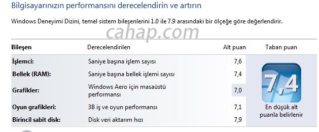 Windows Puanı