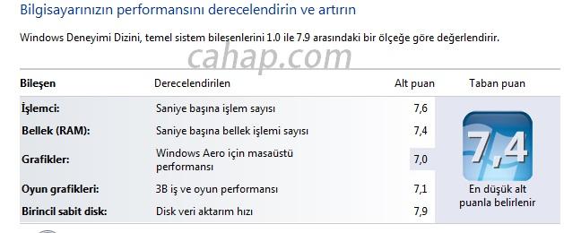 Windows Puanı