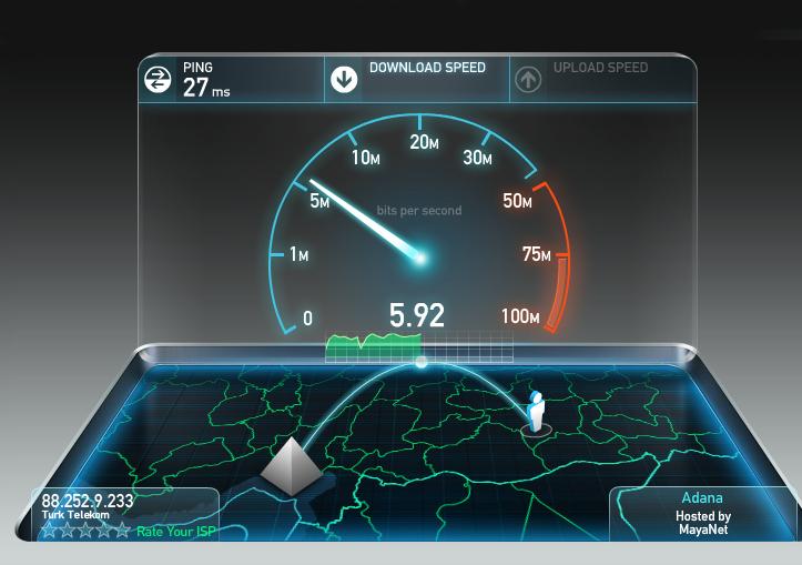 İnternet Hız Testi,İnternet Hız Testi programı,İnternet Hız problemi,internet hız artırma,internet hızlandırma,internet hızlandırıcı