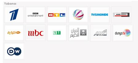 Tivibu Yabancı Kanal Listesi